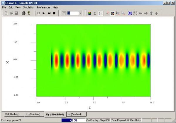 FDTD -Figure 12 Field propagation pattern