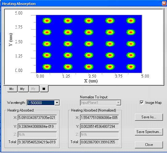 FDTD - Figure 7 Heating absorption distribution