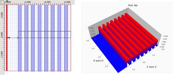 FDTD - Figure 3 Layout design (left) and refractive index view (right)