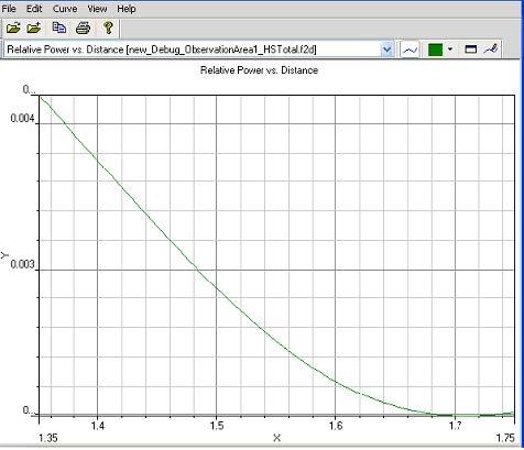 FDTD - Figure 8 Normalized total heating absorption spectrum.