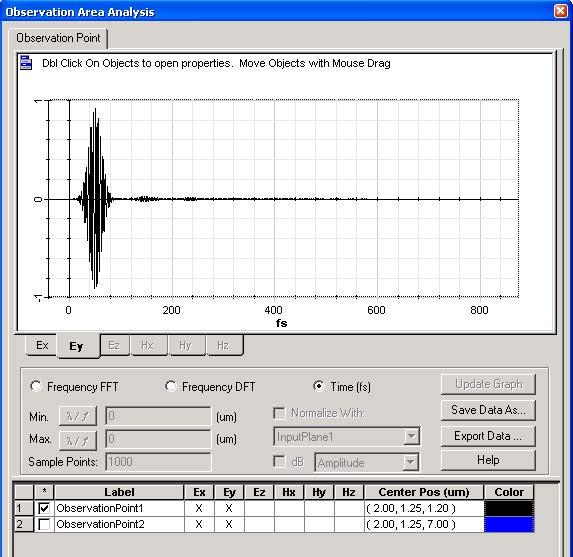 FDTD - Figure 60 Observation Area Analysis dialog box