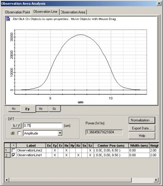 FDTD - Figure 18 Observation field pattern and power in observation line