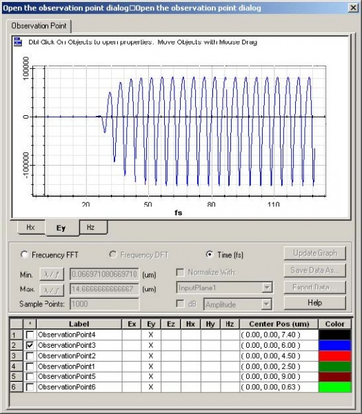 FDTD -  Figure 13 Observation point