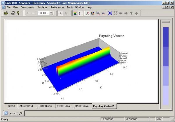 FDTD - Figure 15 Poynting vector in z-direction