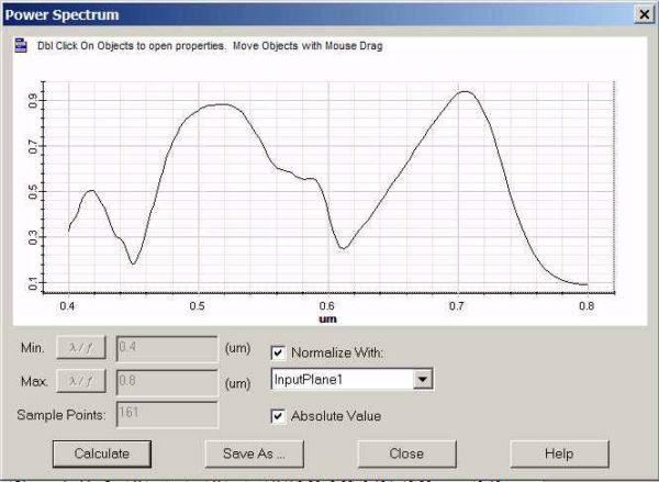 FDTD -Figure 9 Reflection spectrum obtained from OptiFDTD