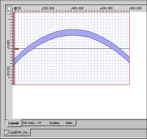 BPM - Figure 10 Input plane