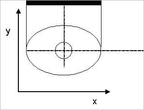 BPM - Figure 34 Midpoint for fiber