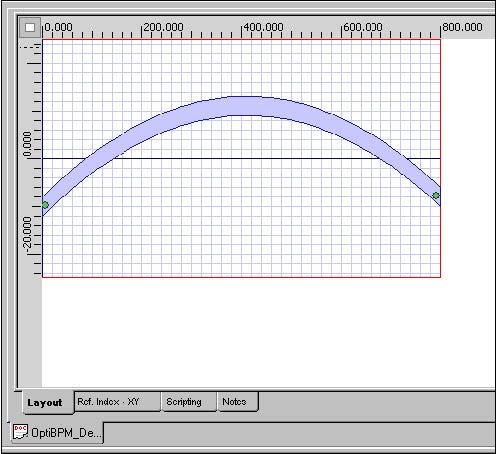 BPM - Figure 9 Modified arc waveguide