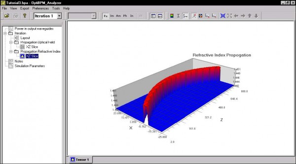 BPM - Figure 28 OptiBPM_Analyzer — Refractive Index Propagation