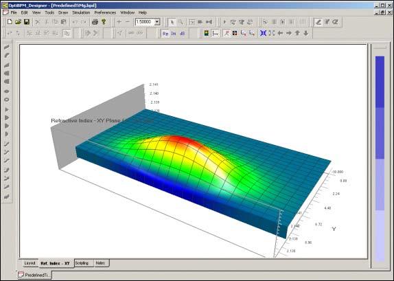 BPM - Figure 12 Refractive Index 3D view