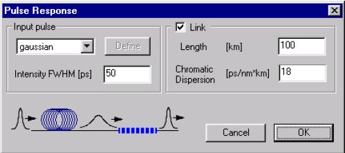 Optical Grating - Pulse Response dialog box