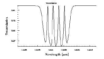Optical Grating - Wavelength Guide
