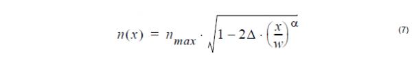 Optical Fiber - Alpha –peak profile equation
