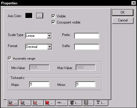 Optical Fiber - Figure 16 Properties dialog box-X-Axis tab