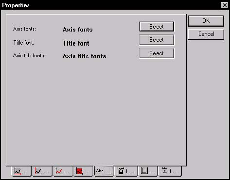 Optical Fiber - Figure 20 Properties dialog box-Fonts tab