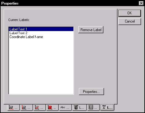 Optical Fiber - Figure 23 Properties dialog box-Label Management tab