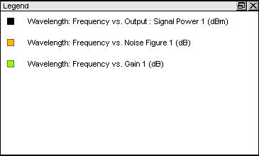 Optical Fiber - Figure 7 Legend