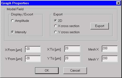 Optical Fiber - Graph Properties dialog box