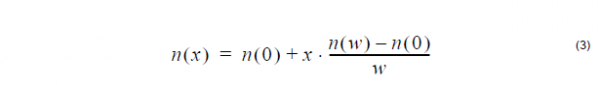 Optical Fiber - Linear profile equation
