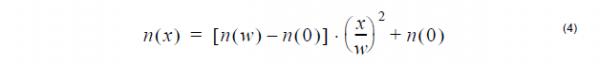 Optical Fiber - Parabolic profile equation